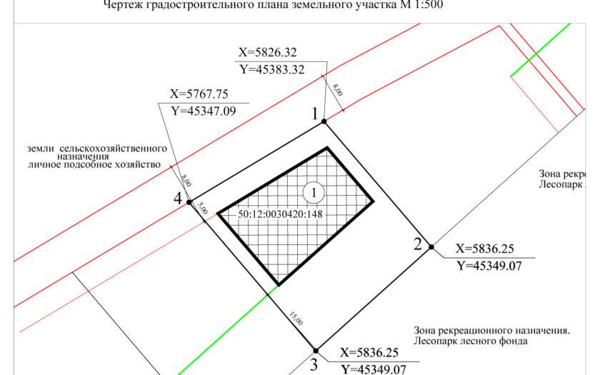 Градостроительный план земельного участка ИЖС