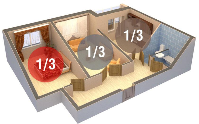 Что надо учесть при покупке квартиры с долями
