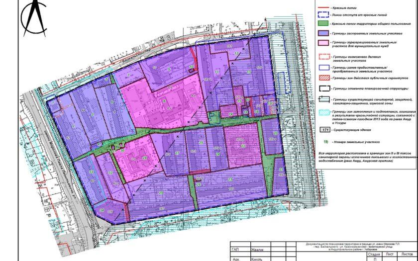 Состав документации по планировке территории