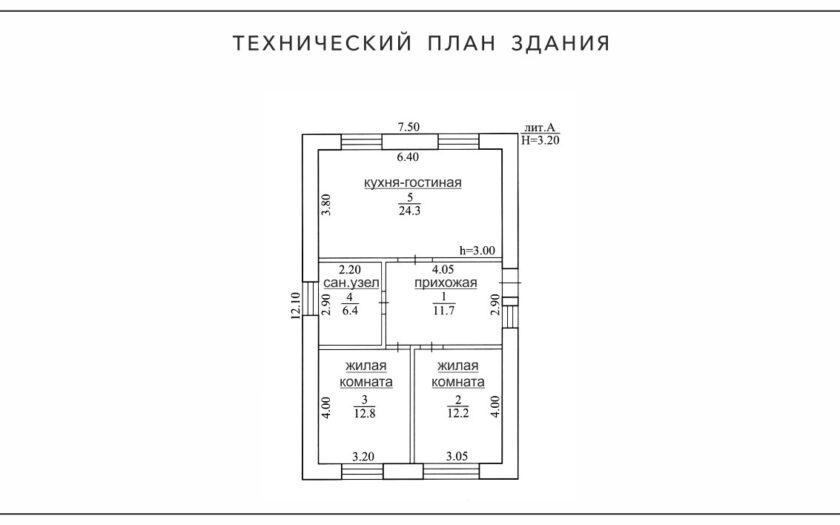 Что такое технический план помещения и как его получить