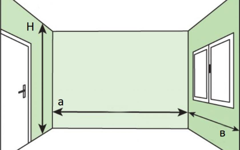 Как посчитать длину стен комнат зная только площадь