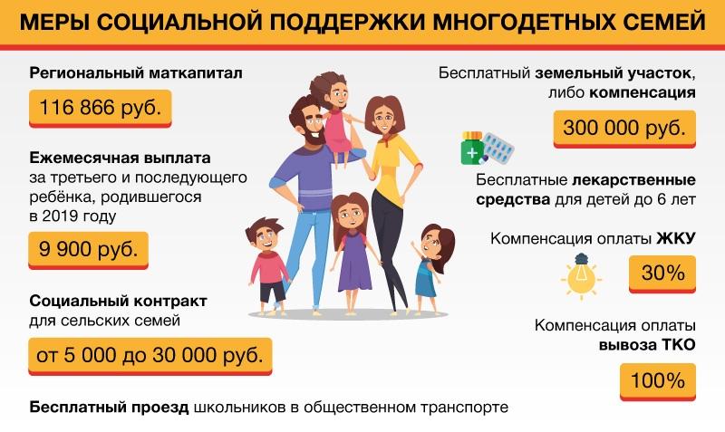 Пособия многодетным семьям в 2021 году