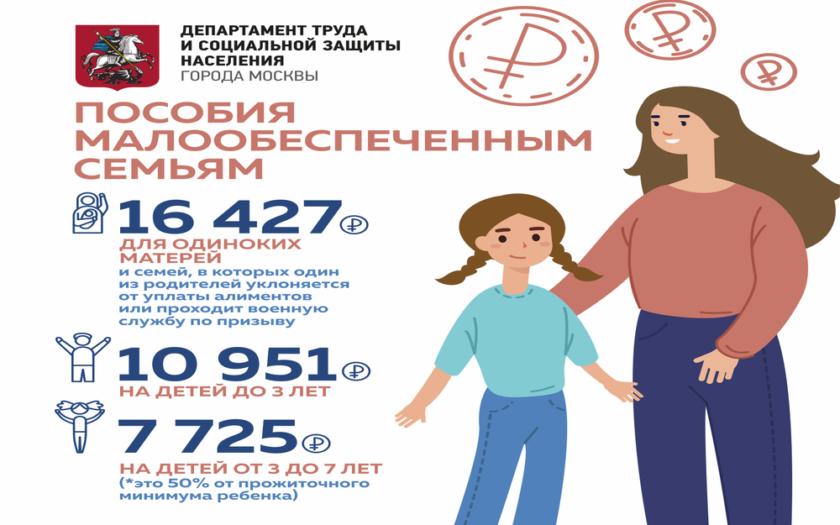 Пособие малоимущим семьям в 2021 году